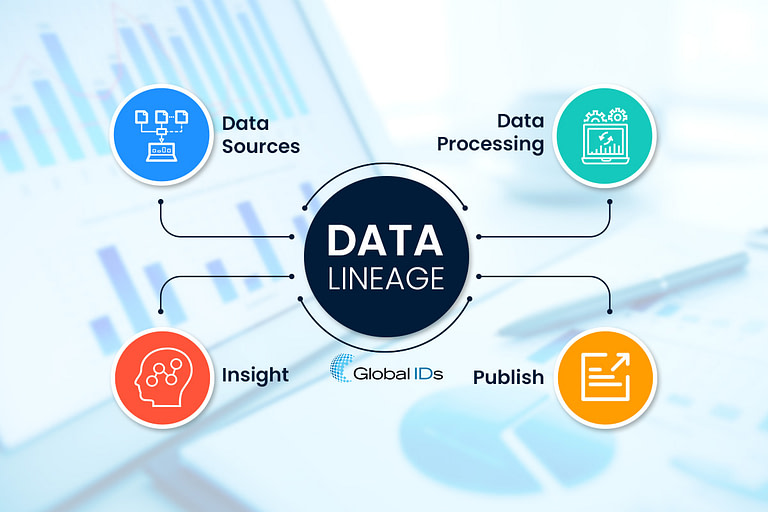 A Business User's Guide to Getting the Most out of Data Lineage