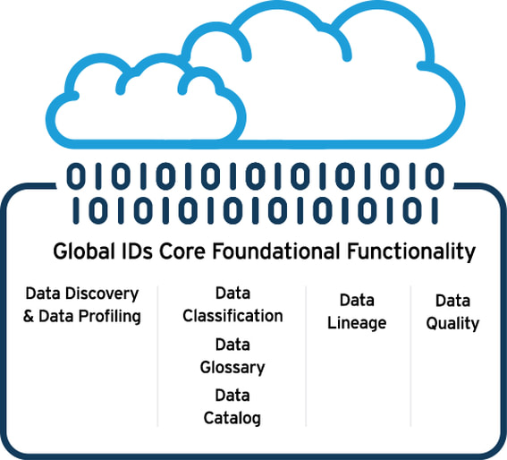 Data And Digital Transformation