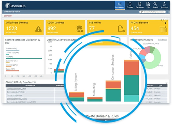 Enterprise Data Mapping